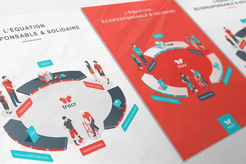 Poster de présentation du fonctionnement de l'Application mobile Trocr